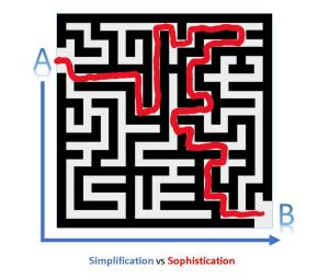 "Reducing the complexity: ""The Simpler The Better"""